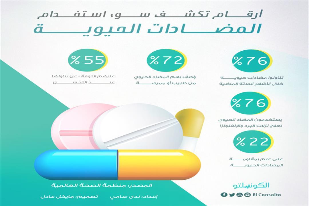 المضادات-الحيوية