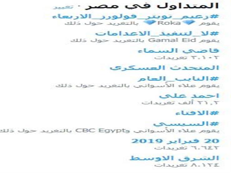 الإفتاء تتصدر تريند مصر على تويتر
