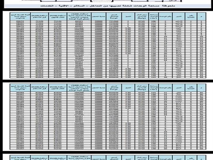 أسعار وطرق سداد شقق الأسكان المتوسط (3)