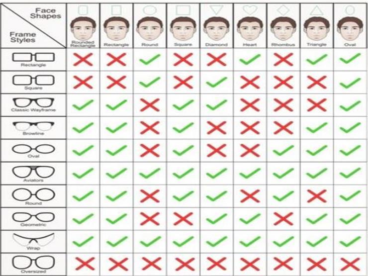 تحقيق فرع Sortie نظارات طبية حسب شكل الوجه بالصور Dsvdedommel Com