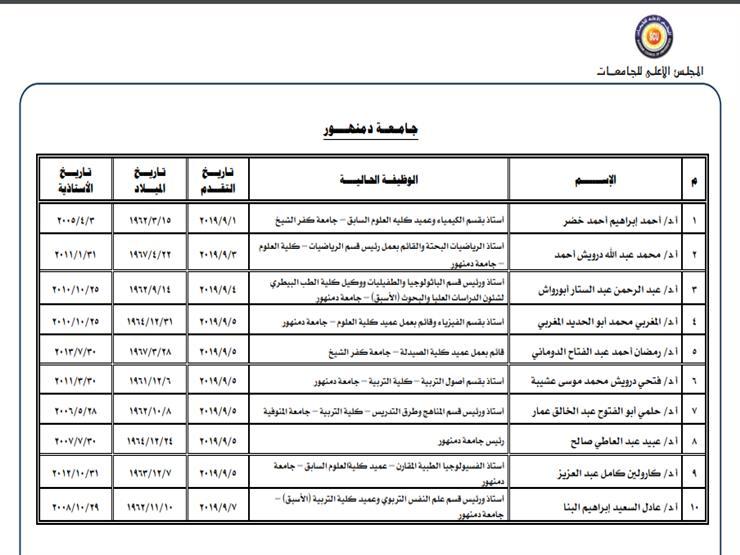 المرشحون لرئاسة جامعة دمنهور