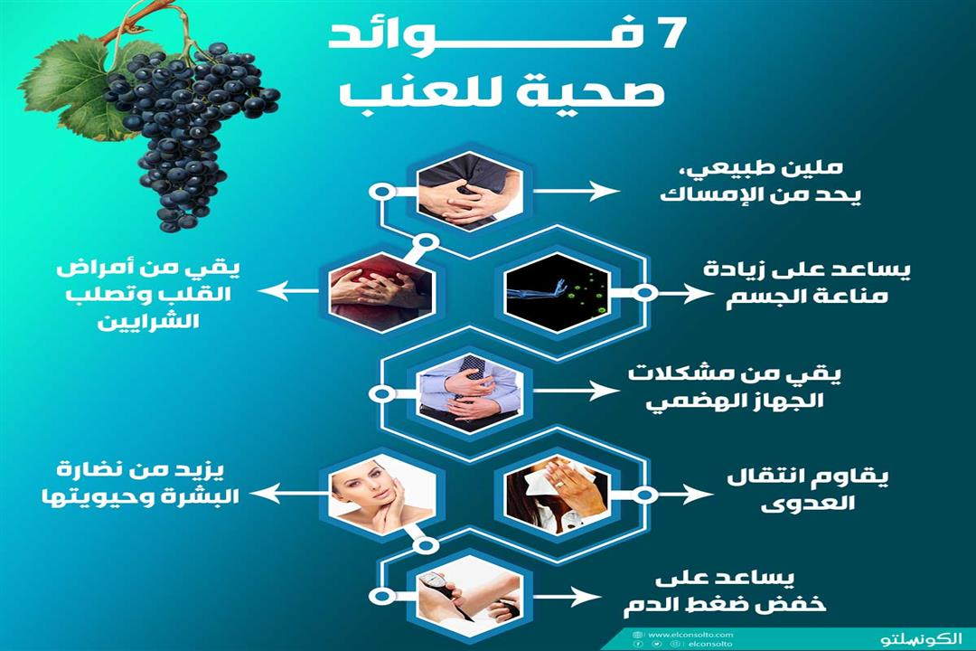 7-فوائد-صحية-للعنب
