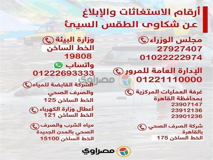 للاتصال المباشر ننشر أرقام الاستغاثات والإبلاغ عن تجمعات ا مصراوى