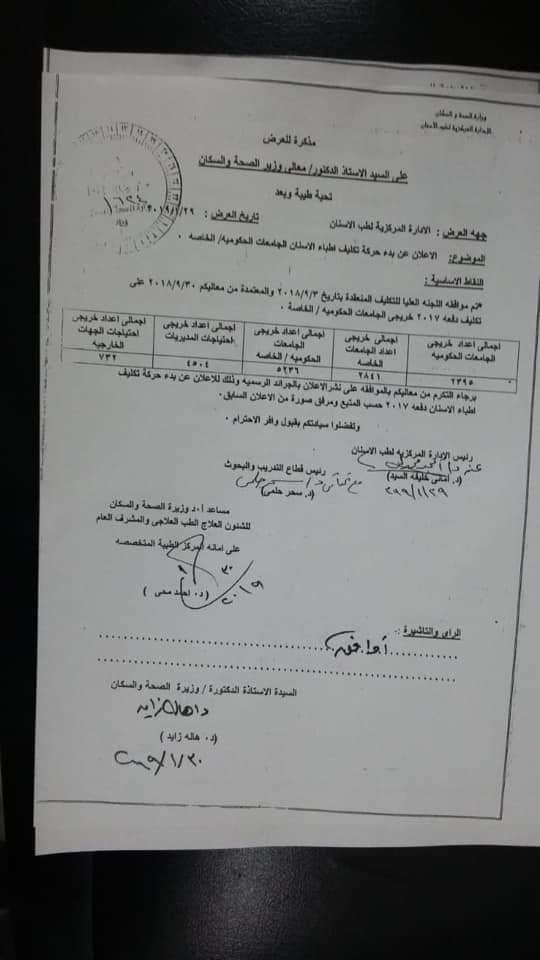 وزيرة الصحة توافق على تكليف أطباء الأسنان دفعة 20171