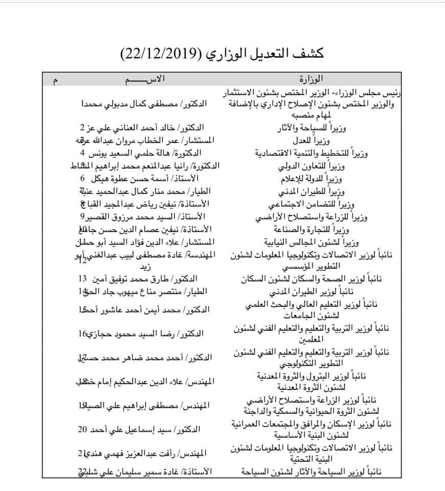 كشف التشكيل الوزاري بمصر 2019