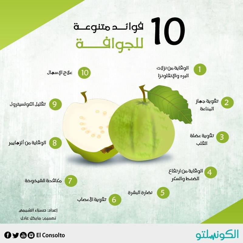 فوائد-الجوافة
