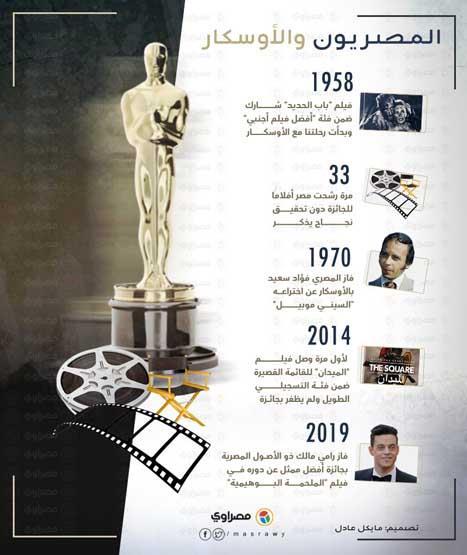 المصريون والأوسكار (جرافيك)