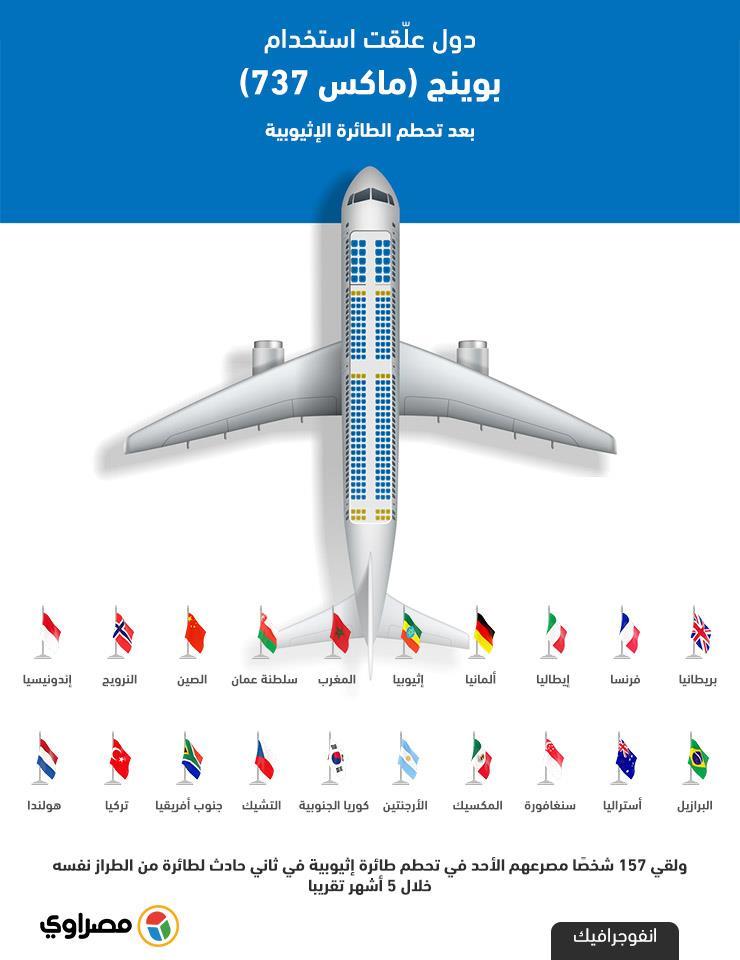بوينج ماكس 737 (1)