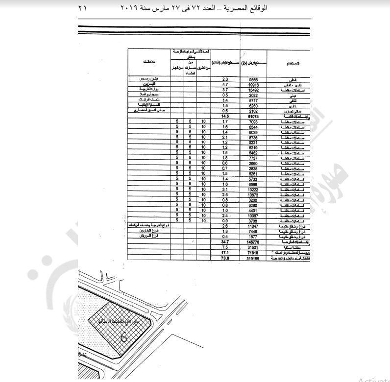 محافظ القاهرة يعتمد مشروع إعادة تخطيط مثلث ماسبيرو 3