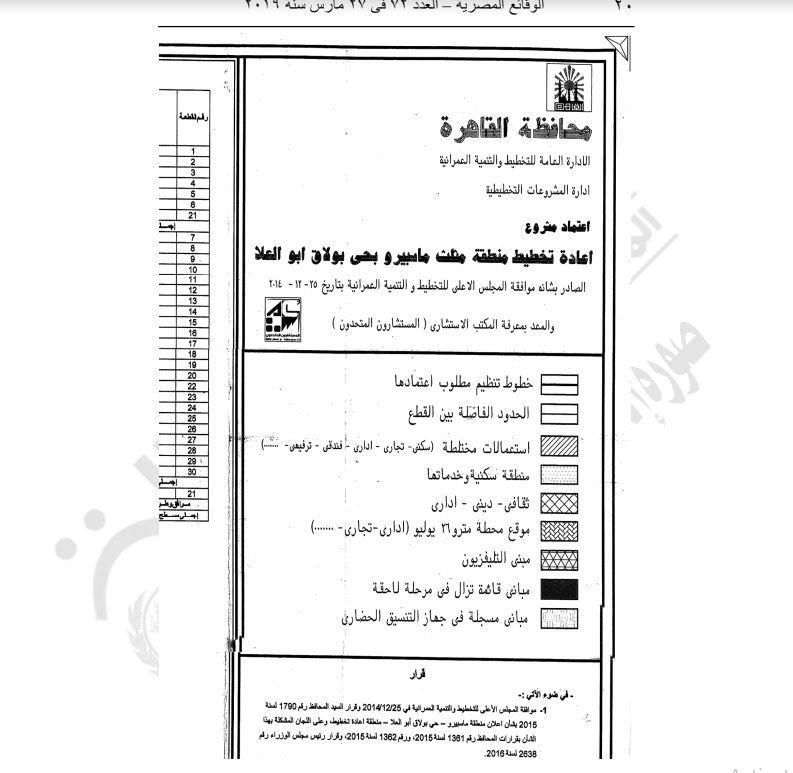 محافظ القاهرة يعتمد مشروع إعادة تخطيط مثلث ماسبيرو 2