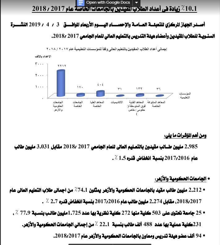 أعداد طلاب الجامعات الحكومية والأزهر