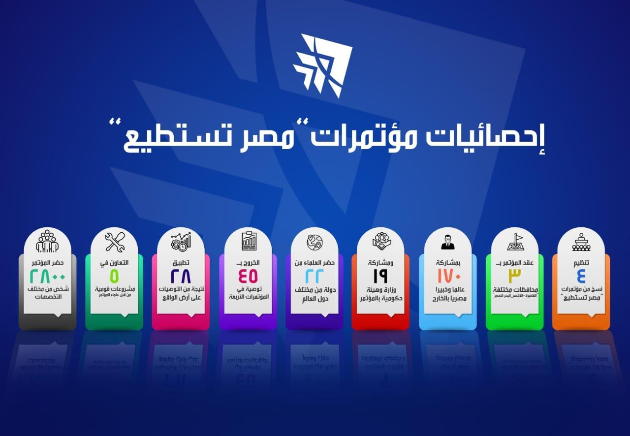 انفوجراف.. مصر تستطيع