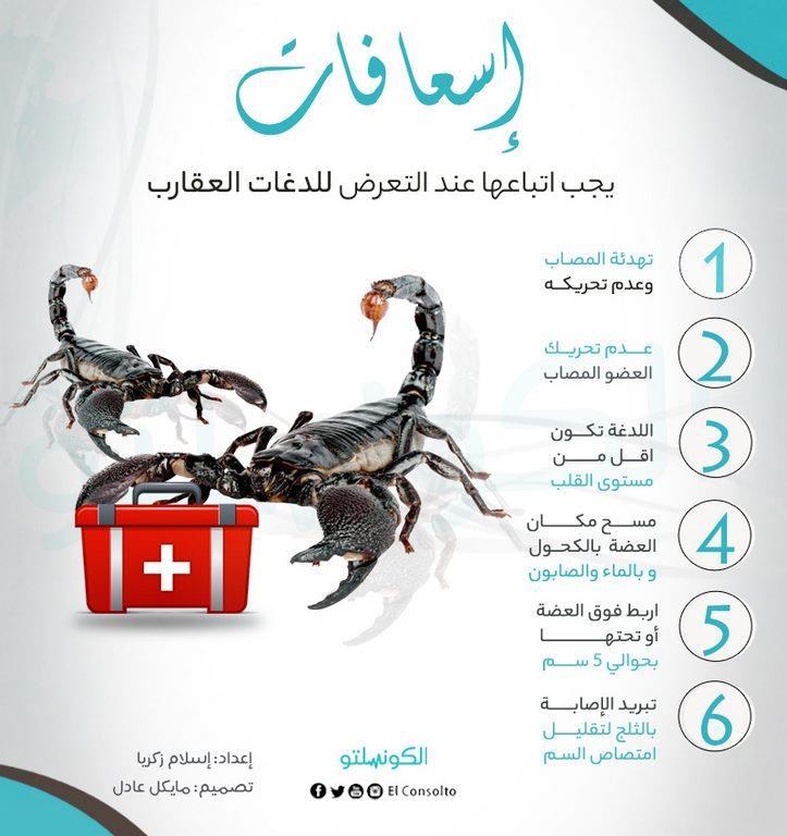 إسعافات يجب اتباعها عند التعرض للدغة عقرب (2) (Copy)