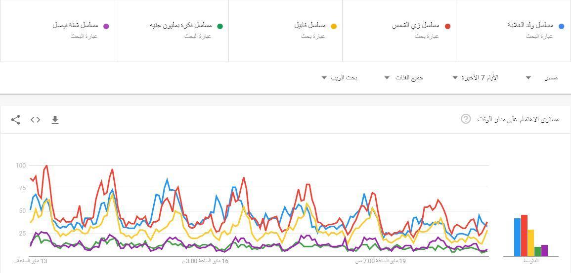 مسلسلات mbc مصر