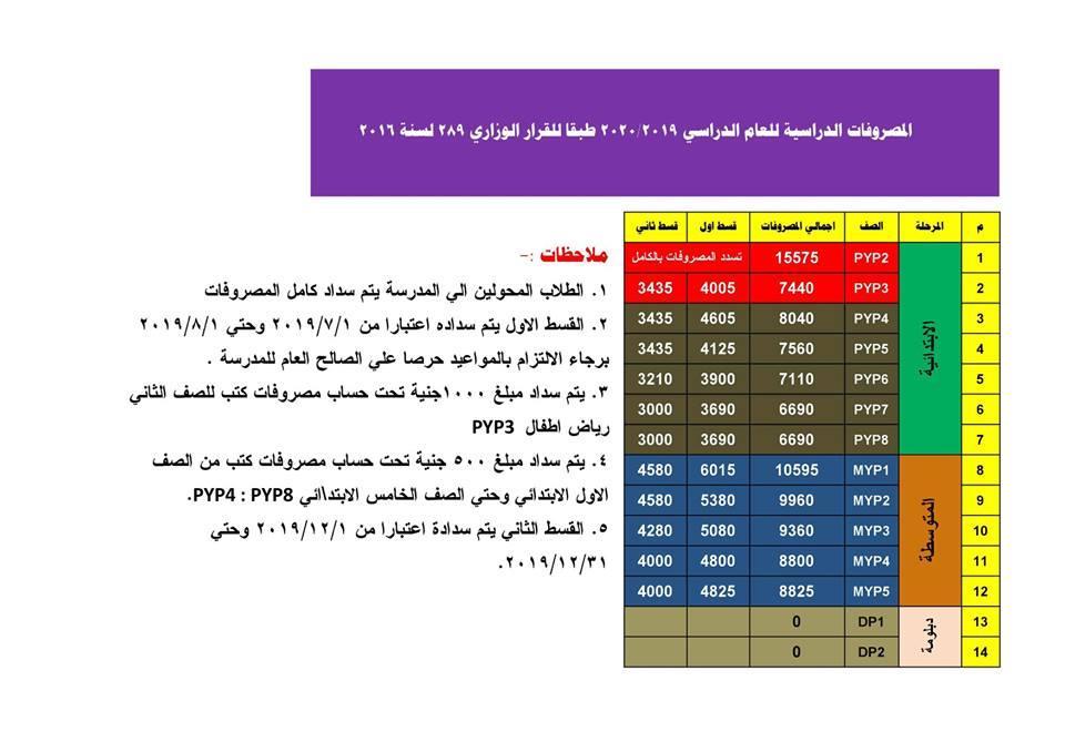 المصروفات الدراسية للمدرسة المصرية الدولية بالشيخ زايد للعام الدراسي الجديد