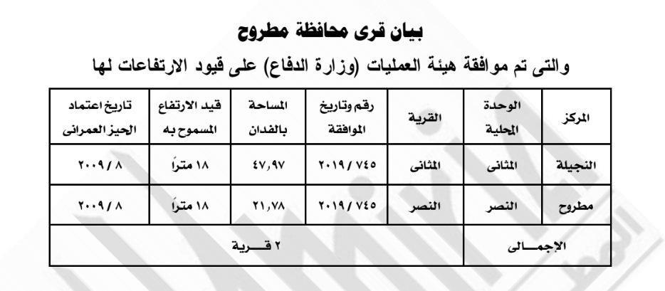 قرار وزارة الإسكان6