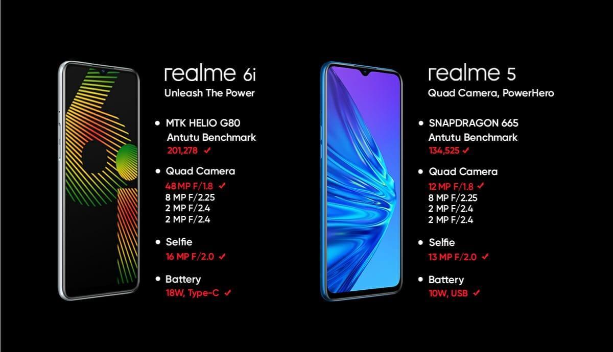 realme-25 March 2020