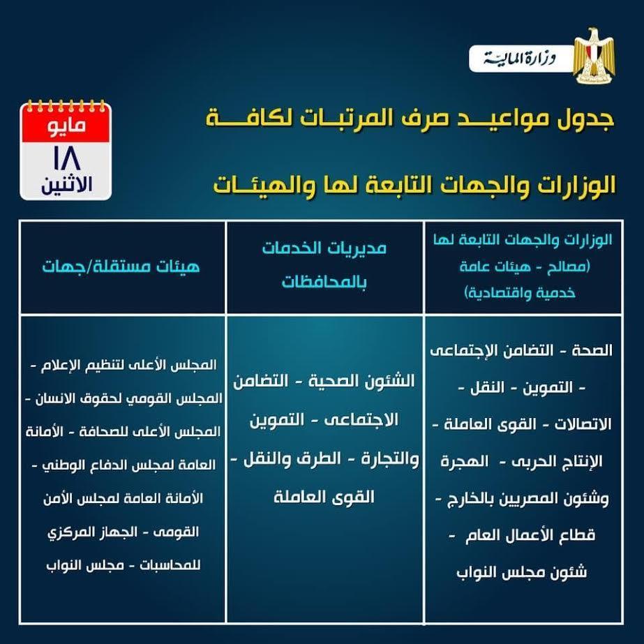 وزارة المالية جدول مواعيد صرف المرتبات لكافة الوزارات والهيئات