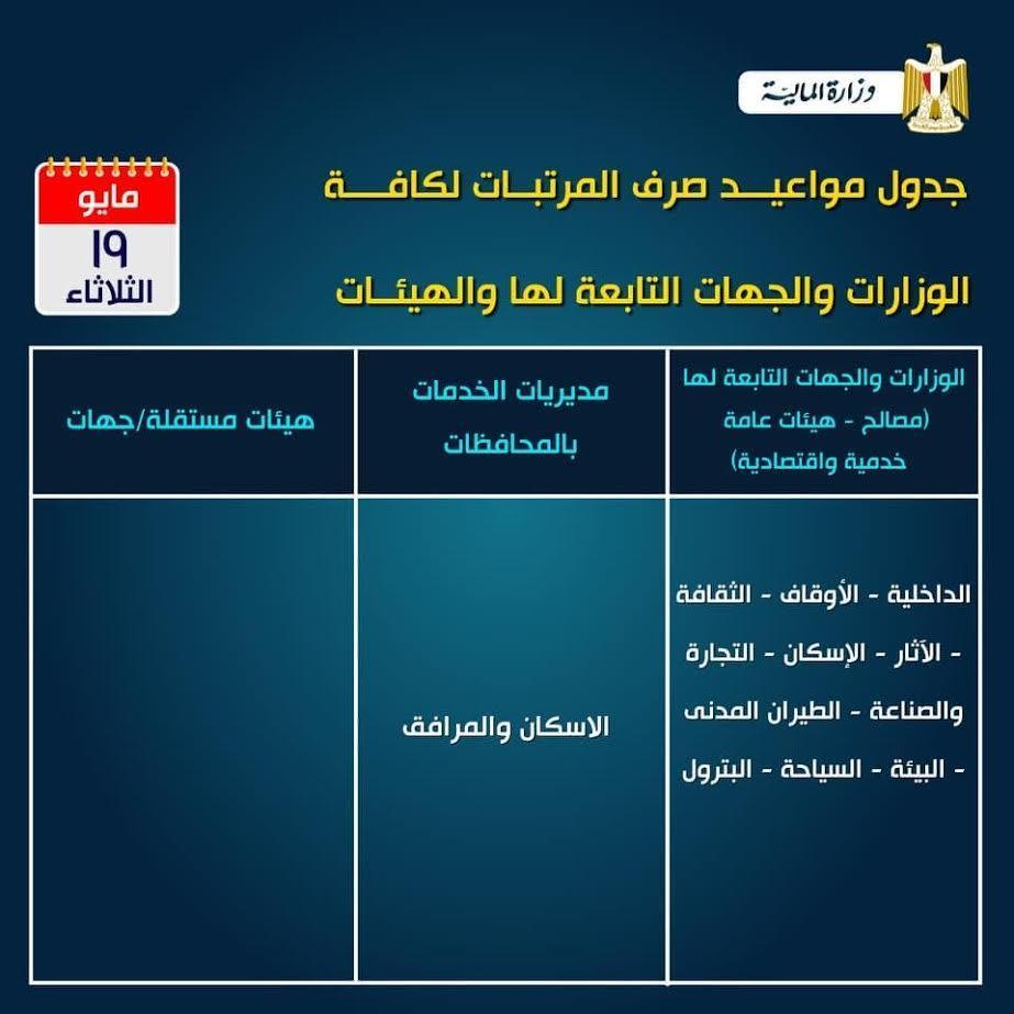 جدول مواعيد صرف المرتبات لكافة الوزارات والهيئات