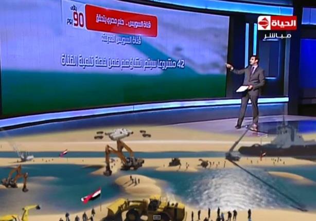 أول عرض مجسم ثلاثي الأبعاد لقناة السويس الجديدة