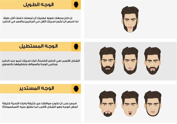 للرجال: اعرف اللحية المناسبة لشكل وجهك-انفوجراف