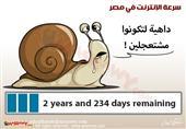 سرعة الانترنت في مصر