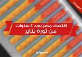 اقتصاد مصر بعد 4 سنوات من ثورة يناير.. (انفوجراف)
