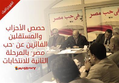 """حصص الأحزاب والمستقلين الفائزين عن """"حب مصر"""" بالمرحلة الثانية للانتخابات (انفوجراف)"""