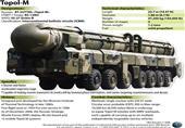 جنرال روسي: نعد لضربات نووية استباقية