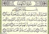 هل قراءة سورة الكهف يوم الجمعة بدعة ؟