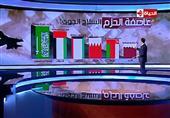 إستعراض شامل للجيوش العربية المشاركة فى عاصفة الحزم من قوات جوية وبحرية