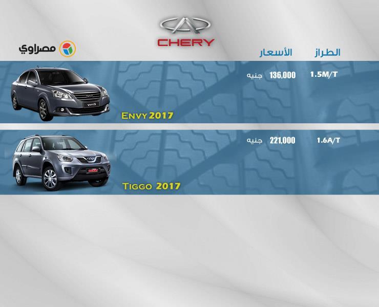أسعار السيارات الجديدة 2017-2018 وتغيرات جديدة فى الأسعار وأقل وأعلى سعر الآن ملف كامل