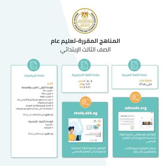 التعليم تنشر جميع مناهج الترم الثاني من 3 ابتدائي إلى 3 ثانوي حتى 15 مارس (إنفوجرافيك) 1 31/3/2020 - 2:39 ص