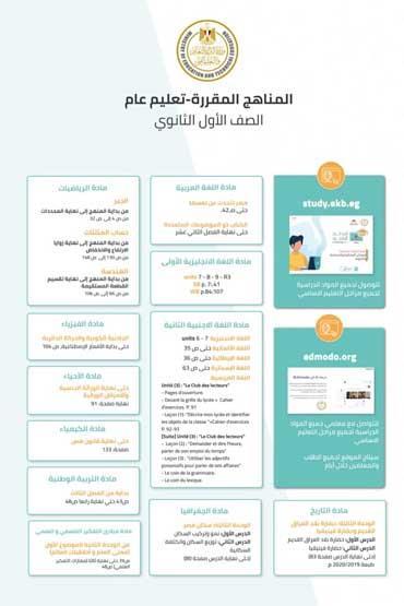 التعليم تنشر جميع مناهج الترم الثاني من 3 ابتدائي إلى 3 ثانوي حتى 15 مارس (إنفوجرافيك) 8 31/3/2020 - 2:39 ص