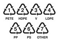 هذه الرموز تجدها على الأدوات البلاستيكية .. فهل تعلم معناها؟