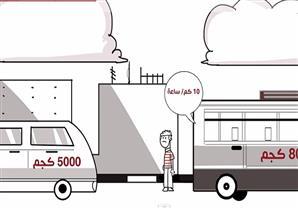 كمية التحرك هتنقذ حياتك في الشارع - تدريبات عامة 1 - فيزياء اولي ثانوي