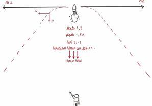 كمية التحرك وصاروخ العيد2/2 - تدريبات عامة 2 - فيزياء اولي ثانوي