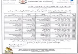 بالفيديو- أول تعليق للقبطي الفائز بقرعة العمرة
