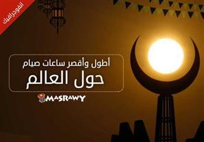 ساعات الصيام: مصر الأطول عربياً والنرويج عالمياً