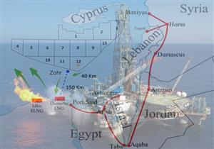 وثيقة أمريكية تكشف: مصر ستصبح أكبر قوة إقتصادية في المنطقة بحلول 2020