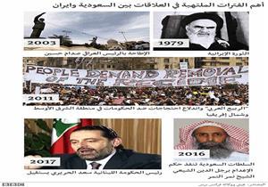 معسكرا إيران والسعودية في منطقة الشرق الأوسط
