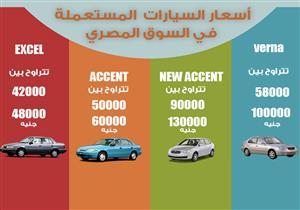 إنفوجرافيك| أسعار السيارات المستعملة الأكثر انتشارا في مصر