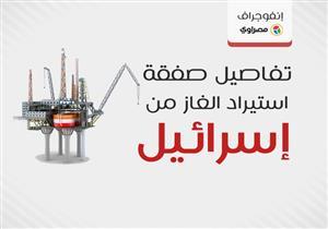 """""""الجون الذي أحرزته مصر"""".. تفاصيل صفقة استيراد الغاز من إسرائيل (إنفوجرافيك)"""