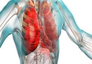 دراسة تحدد العوامل التي تجعل أعراض كورونا أسوأ