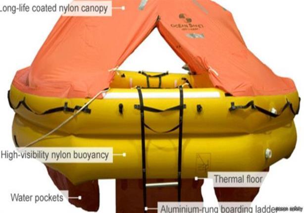 كم من الوقت يمكن البقاء على قيد الحياة في قارب نجاة؟