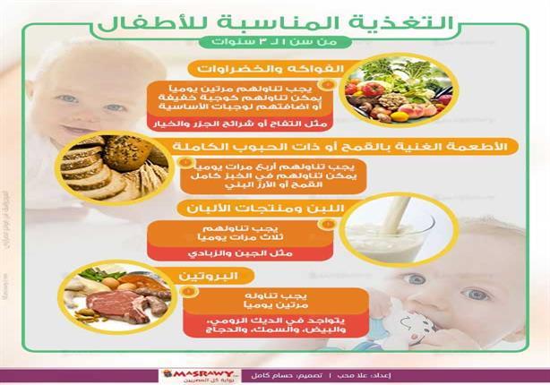 نسخه هک شده تله ممبر التغذيه السليمه للاطفال