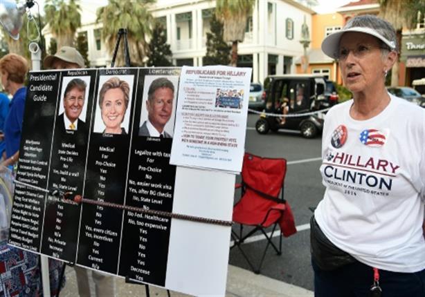 أسواق العالم تلتزم الحذر مع توجه الناخبين الأمريكيين لانتخاب رئيس جديد
