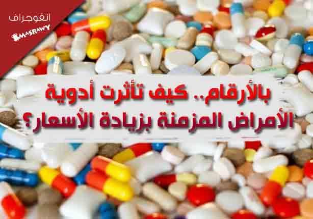 بالأرقام.. كيف تأثرت أدوية الأمراض المزمنة بزيادة الأسعار؟