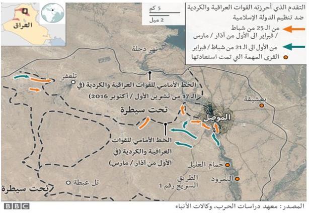 خريطة تقدم القوات العراقية - الموصل
