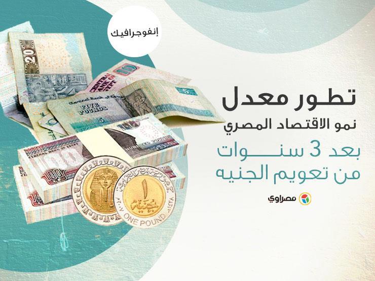 اقتصاد مصر يحقق أكبر معدل نمو في 11 عاما بعد 3 سنوات من التعويم (إنفوجرافيك)